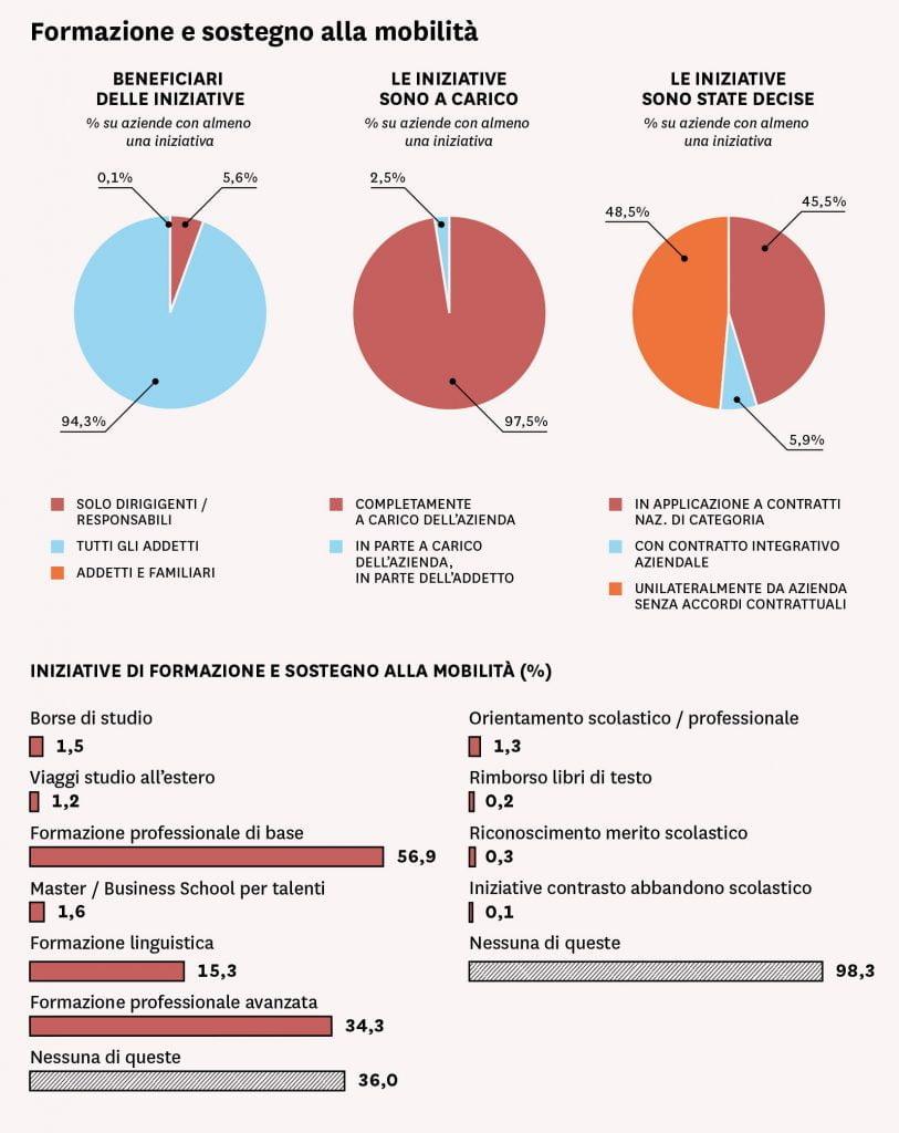 rapporto-welfare_index-pmi-2016-49